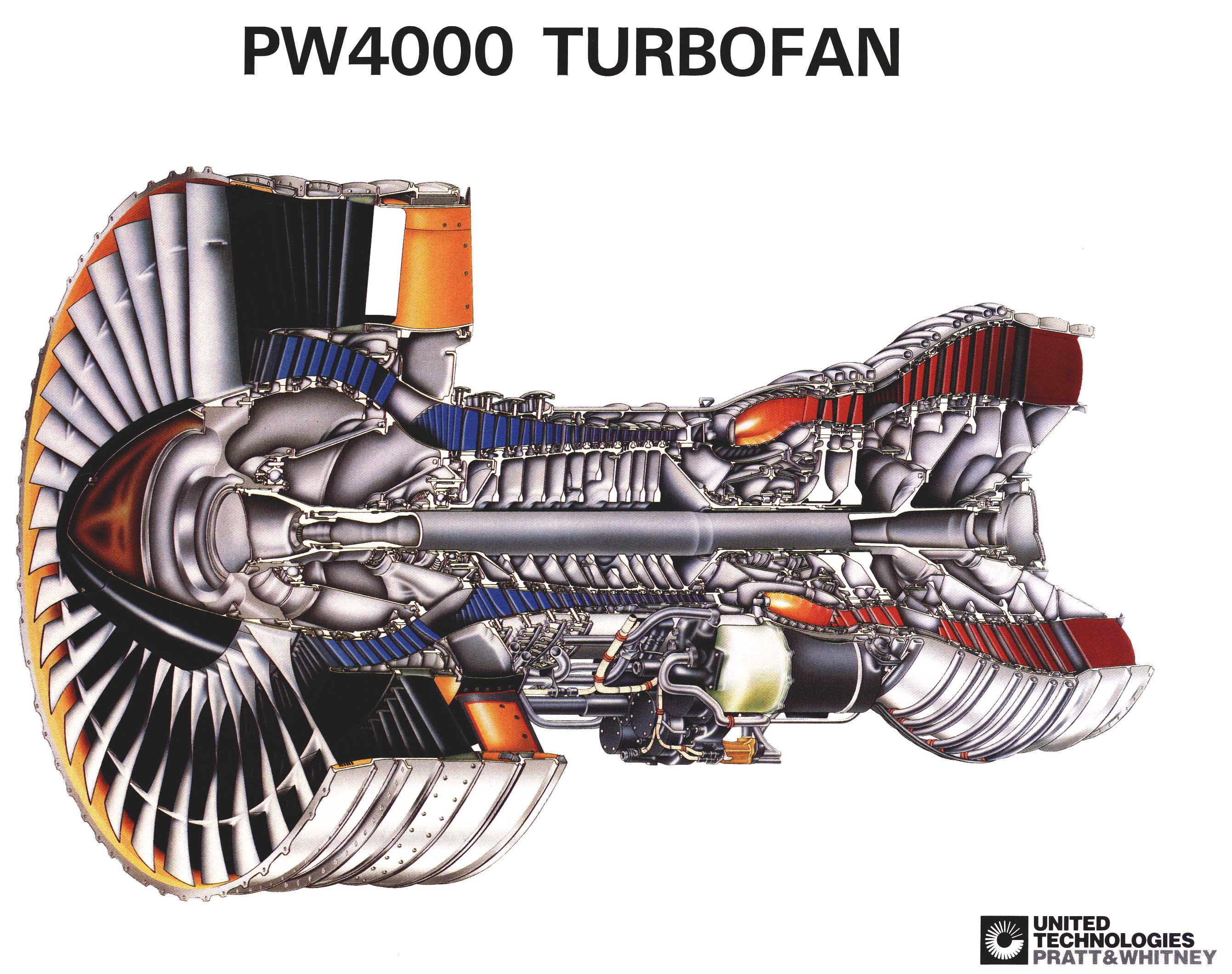 pw4000 2b